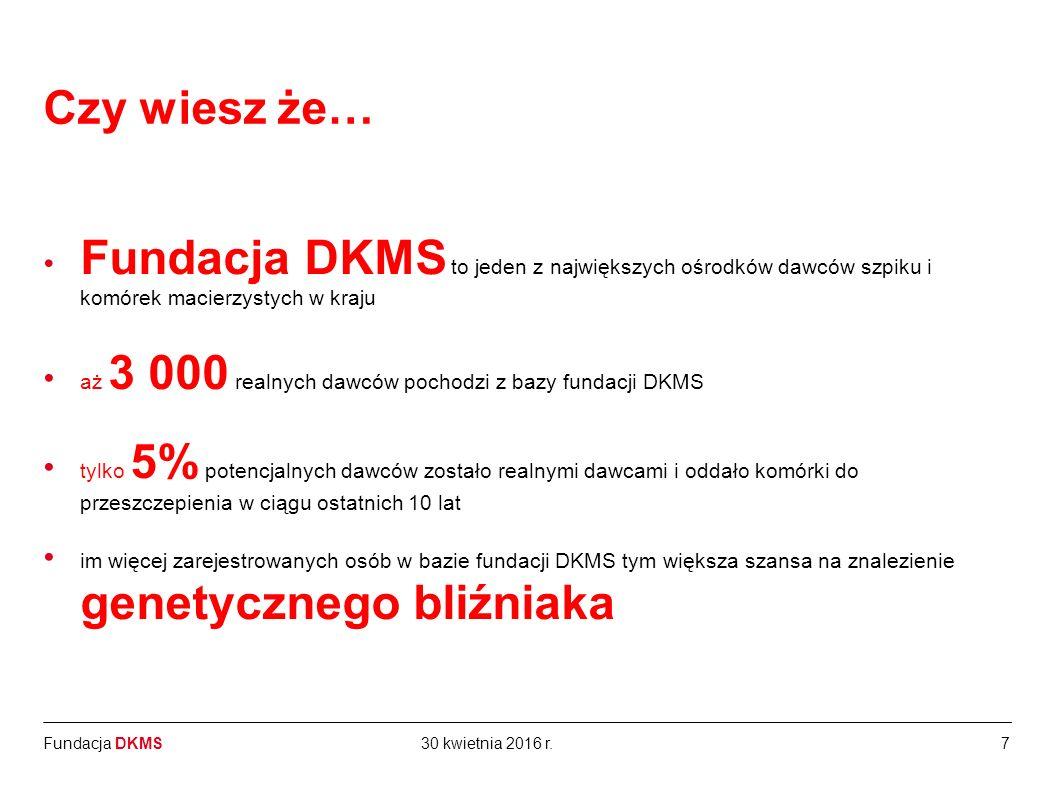 Fundacja DKMS Fundacja DKMS to jeden z największych ośrodków dawców szpiku i komórek macierzystych w kraju aż 3 000 realnych dawców pochodzi z bazy fundacji DKMS tylko 5% potencjalnych dawców zostało realnymi dawcami i oddało komórki do przeszczepienia w ciągu ostatnich 10 lat im więcej zarejestrowanych osób w bazie fundacji DKMS tym większa szansa na znalezienie genetycznego bliźniaka 7 Czy wiesz że… 30 kwietnia 2016 r.