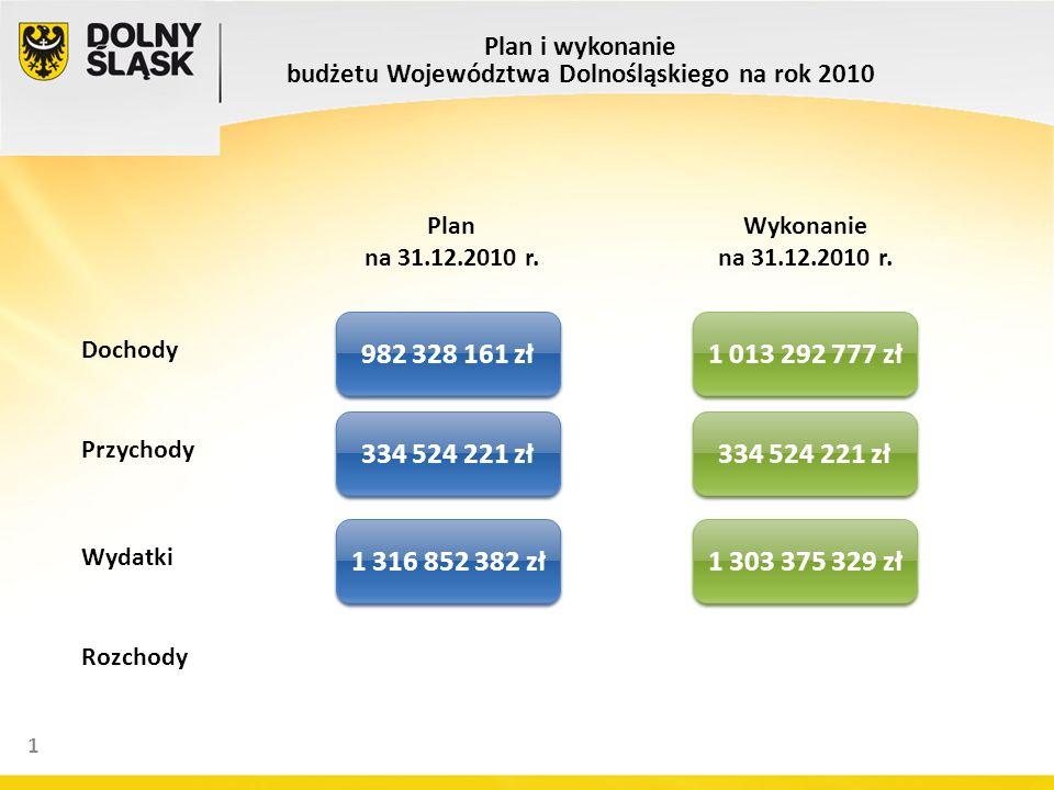 1 Plan na 31.12.2010 r. Wykonanie na 31.12.2010 r.