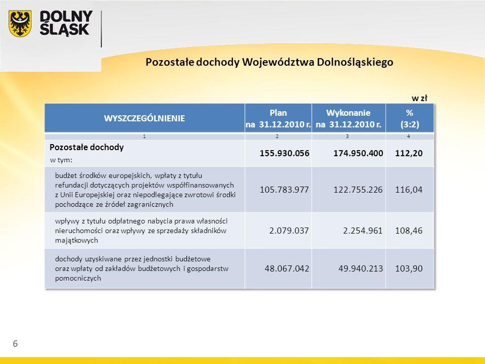 6 Pozostałe dochody Województwa Dolnośląskiego w zł