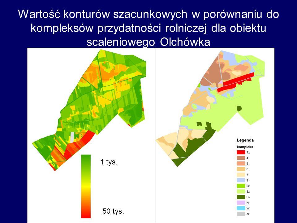 Wartość konturów szacunkowych w porównaniu do kompleksów przydatności rolniczej dla obiektu scaleniowego Olchówka 1 tys. 50 tys.
