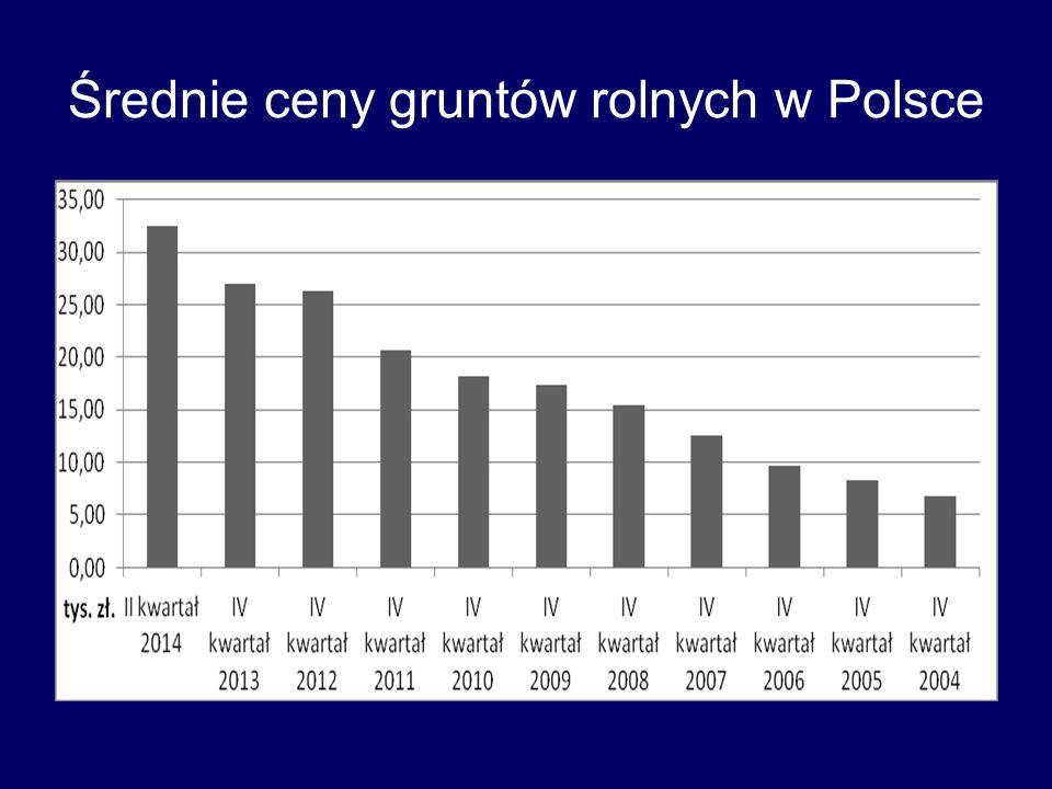 Średnie ceny (w złotych) gruntów rolnych w Polsce w 2014 roku Ceny wahały się od ok.