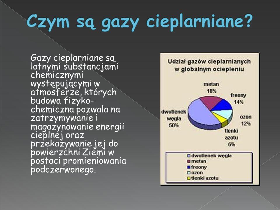 Gazy cieplarniane są lotnymi substancjami chemicznymi występującymi w atmosferze, których budowa fizyko- chemiczna pozwala na zatrzymywanie i magazyno