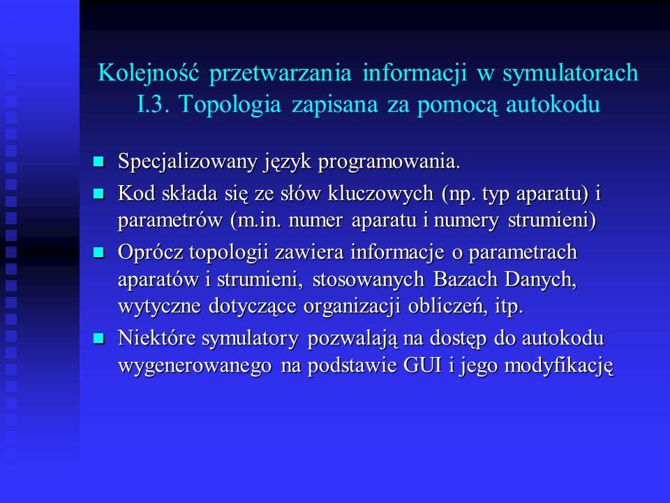 Kolejność przetwarzania informacji w symulatorach I.3. Topologia zapisana za pomocą autokodu Specjalizowany język programowania. Specjalizowany język