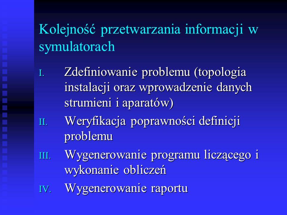 Kolejność przetwarzania informacji w symulatorach I. Zdefiniowanie problemu (topologia instalacji oraz wprowadzenie danych strumieni i aparatów) II. W