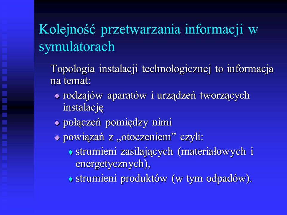 """Kolejność przetwarzania informacji w symulatorach Topologia instalacji technologicznej to informacja na temat:  rodzajów aparatów i urządzeń tworzących instalację  połączeń pomiędzy nimi  powiązań z """"otoczeniem czyli:  strumieni zasilających (materiałowych i energetycznych),  strumieni produktów (w tym odpadów)."""
