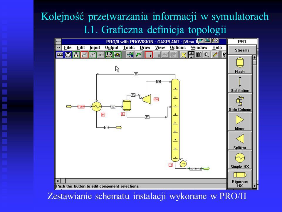 Kolejność przetwarzania informacji w symulatorach I.1.