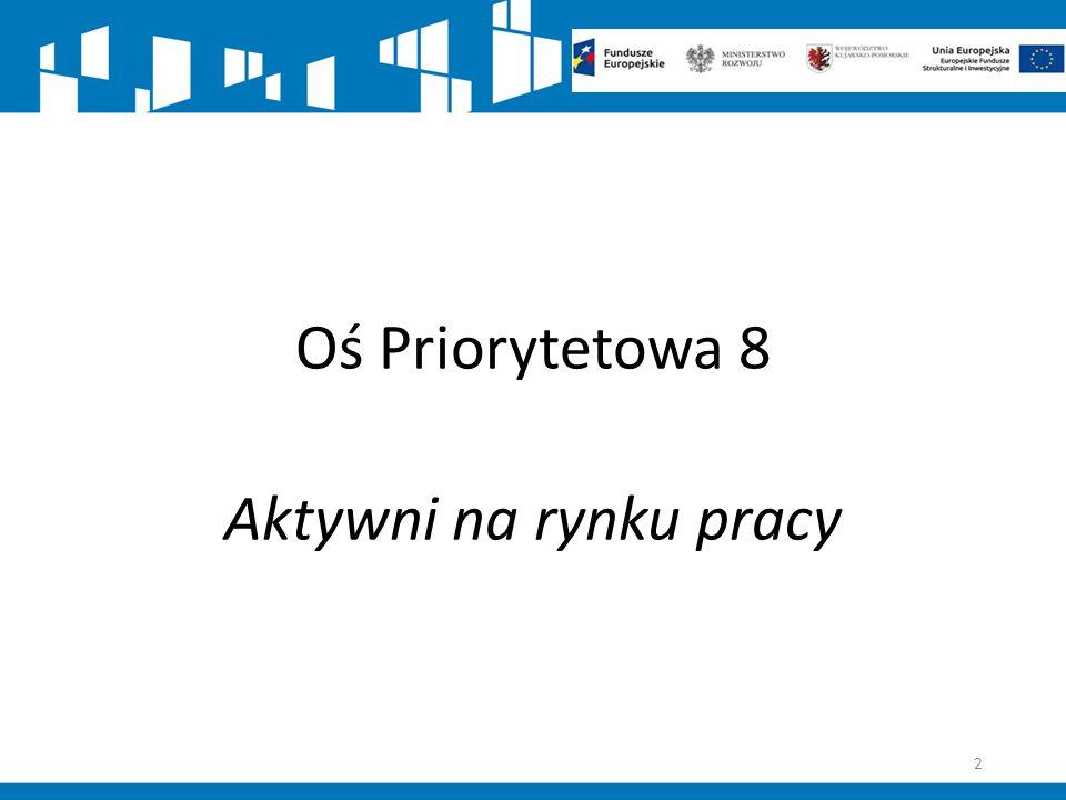 Działanie 8.3 Wsparcie przedsiębiorczości i samozatrudnienia w regionie Typy projektów: 1.Działania szkoleniowo-doradcze dla osób planujących rozpoczęcie działalności gospodarczej; 2.Wsparcie w formie instrumentów finansowych (preferencyjne pożyczki do 70 tys.