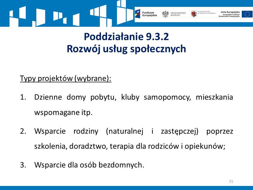 Poddziałanie 9.3.2 Rozwój usług społecznych Typy projektów (wybrane): 1.Dzienne domy pobytu, kluby samopomocy, mieszkania wspomagane itp.