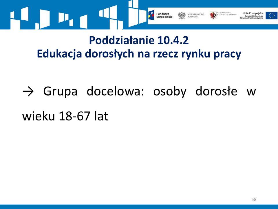 Poddziałanie 10.4.2 Edukacja dorosłych na rzecz rynku pracy → Grupa docelowa: osoby dorosłe w wieku 18-67 lat 58