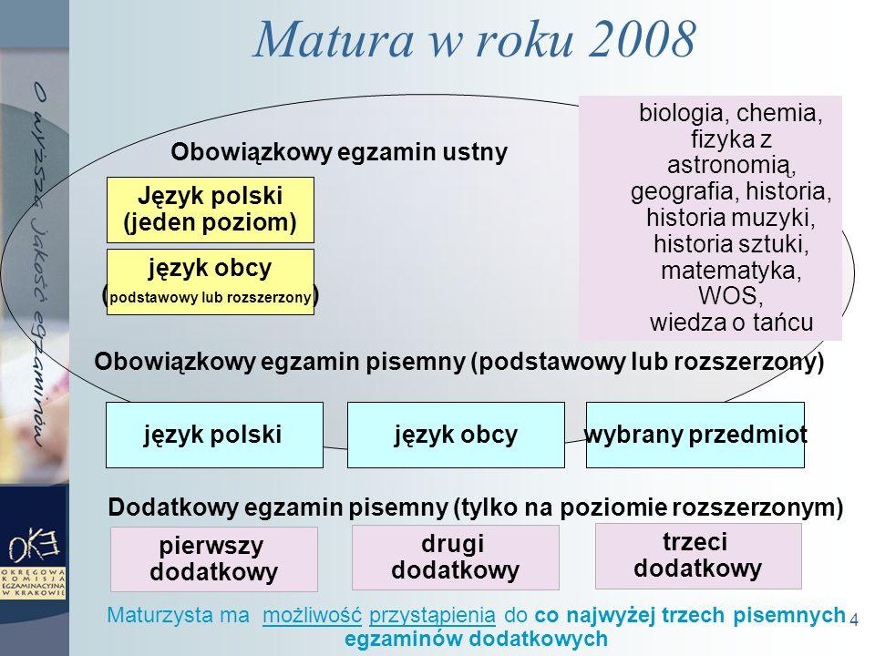 4 Matura w roku 2008 język polskijęzyk obcywybrany przedmiot Obowiązkowy egzamin pisemny (podstawowy lub rozszerzony) Dodatkowy egzamin pisemny (tylko na poziomie rozszerzonym) pierwszy dodatkowy drugi dodatkowy trzeci dodatkowy Język polski (jeden poziom) język obcy ( podstawowy lub rozszerzony ) Obowiązkowy egzamin ustny biologia, chemia, fizyka z astronomią, geografia, historia, historia muzyki, historia sztuki, matematyka, WOS, wiedza o tańcu Maturzysta ma możliwość przystąpienia do co najwyżej trzech pisemnych egzaminów dodatkowych