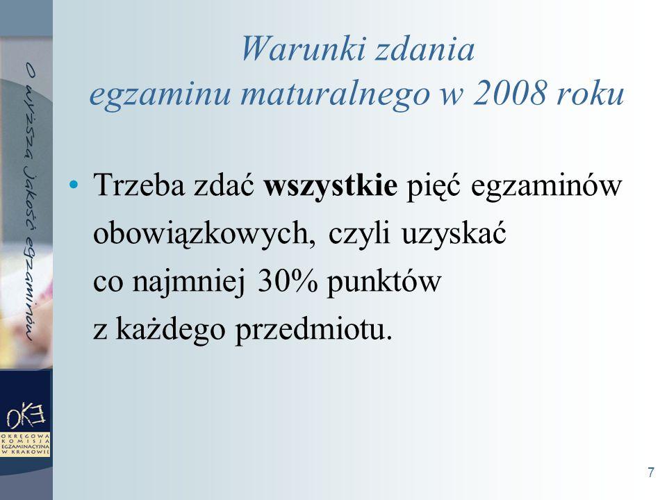 7 Warunki zdania egzaminu maturalnego w 2008 roku Trzeba zdać wszystkie pięć egzaminów obowiązkowych, czyli uzyskać co najmniej 30% punktów z każdego przedmiotu.