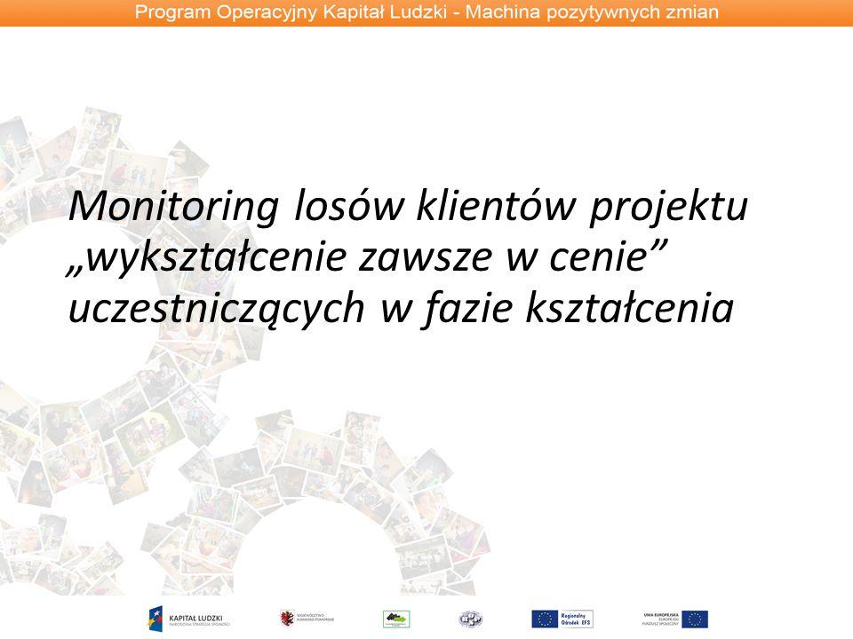 """Monitoring losów klientów projektu """"wykształcenie zawsze w cenie uczestniczących w fazie kształcenia"""