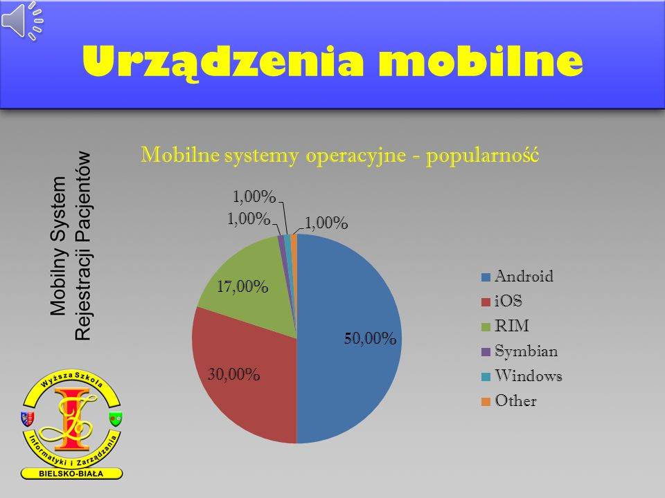 Tezy pracy Mobilny system rejestracji pacjentów umo ż liwi skrócenie czasu potrzebnego do zarejestrowania si ę Mobilny system rejestracji pacjentów u