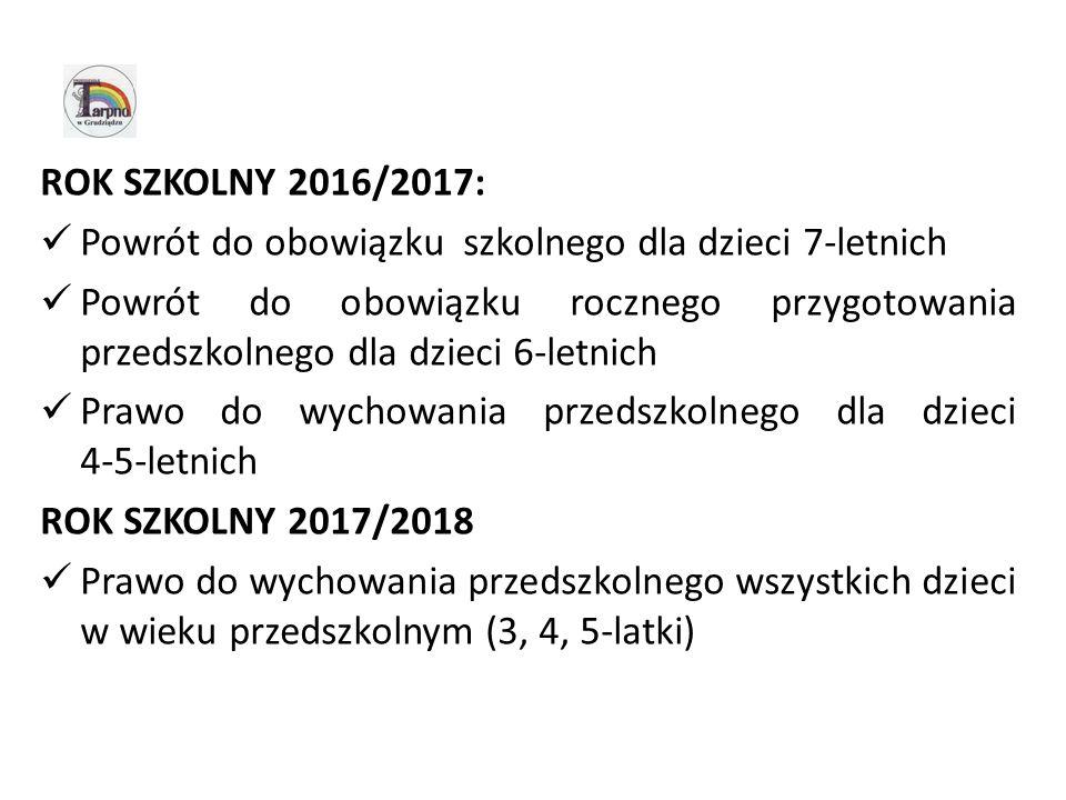 ROK SZKOLNY 2016/2017: Powrót do obowiązku szkolnego dla dzieci 7-letnich Powrót do obowiązku rocznego przygotowania przedszkolnego dla dzieci 6-letnich Prawo do wychowania przedszkolnego dla dzieci 4-5-letnich ROK SZKOLNY 2017/2018 Prawo do wychowania przedszkolnego wszystkich dzieci w wieku przedszkolnym (3, 4, 5-latki)