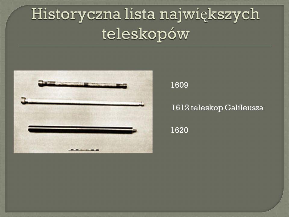 1609 1612 teleskop Galileusza 1620