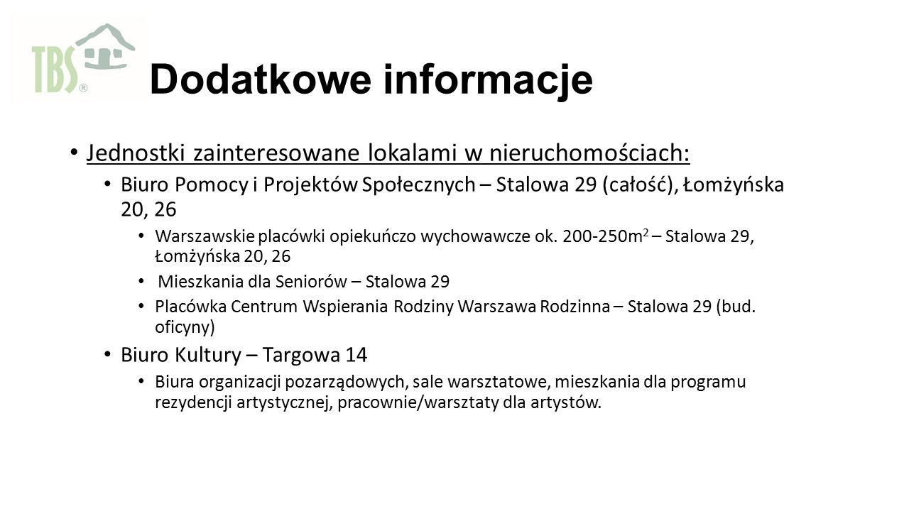 Dodatkowe informacje Jednostki zainteresowane lokalami w nieruchomościach: Biuro Pomocy i Projektów Społecznych – Stalowa 29 (całość), Łomżyńska 20, 2