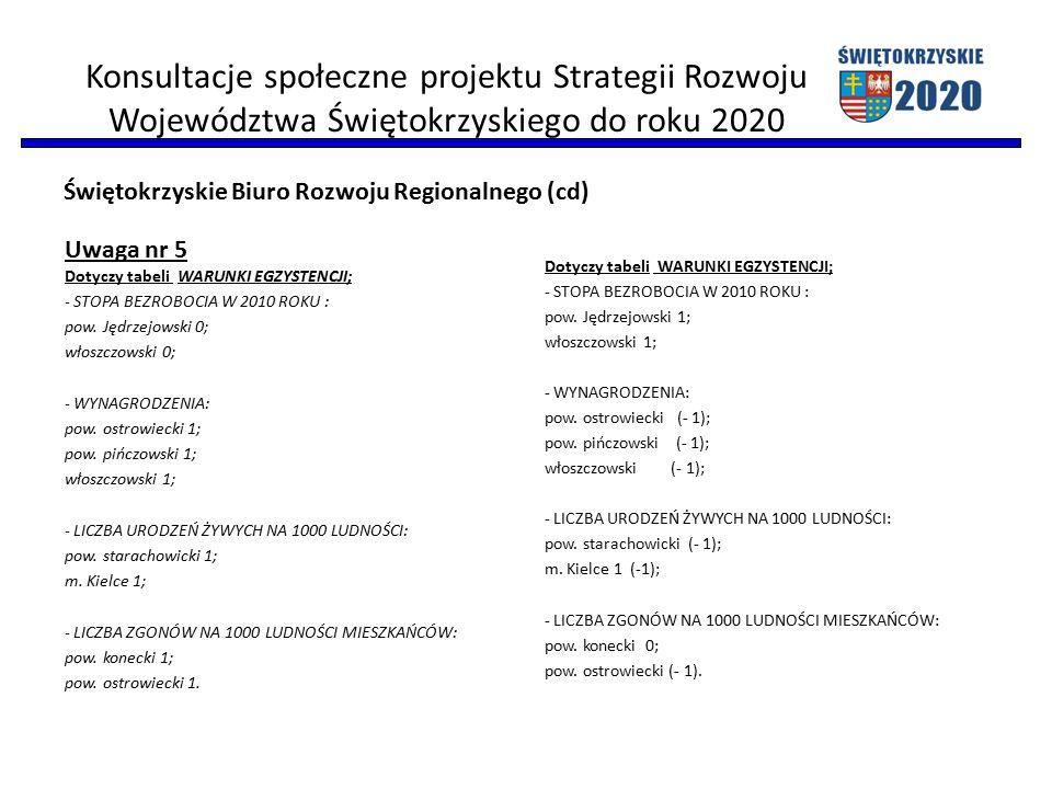 Świętokrzyskie Biuro Rozwoju Regionalnego (cd) Dotyczy tabeli WARUNKI EGZYSTENCJI; - STOPA BEZROBOCIA W 2010 ROKU : pow. Jędrzejowski 1; włoszczowski