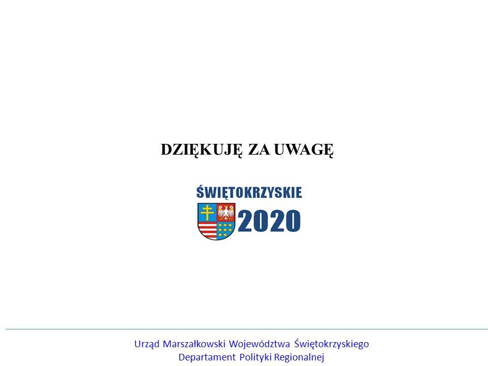DZIĘKUJĘ ZA UWAGĘ Urząd Marszałkowski Województwa Świętokrzyskiego Departament Polityki Regionalnej