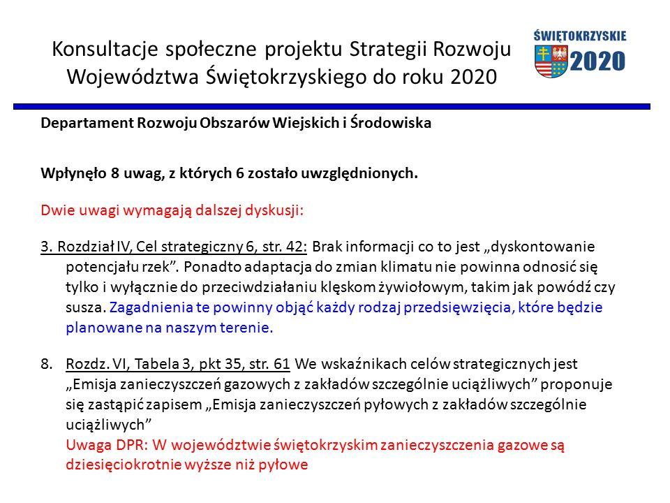 Konsultacje społeczne projektu Strategii Rozwoju Województwa Świętokrzyskiego do roku 2020 Departament Rozwoju Obszarów Wiejskich i Środowiska Wpłynęło 8 uwag, z których 6 zostało uwzględnionych.