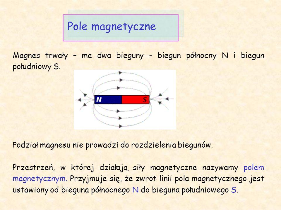Pole magnetyczne Magnes trwały – ma dwa bieguny - biegun północny N i biegun południowy S.