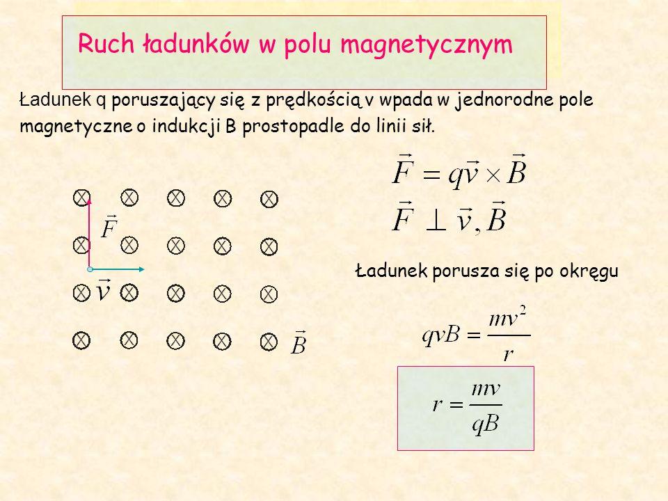 Ładunek q poruszający się z prędkością v wpada w jednorodne pole magnetyczne o indukcji B prostopadle do linii sił.