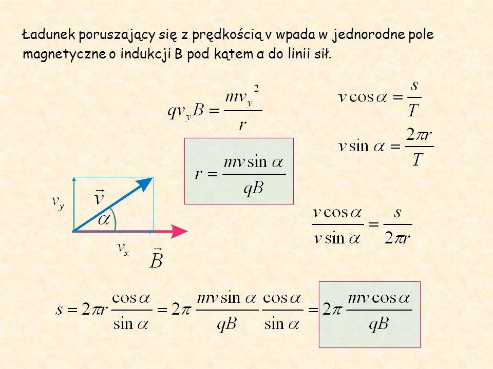 Ładunek poruszający się z prędkością v wpada w jednorodne pole magnetyczne o indukcji B pod kątem α do linii sił.