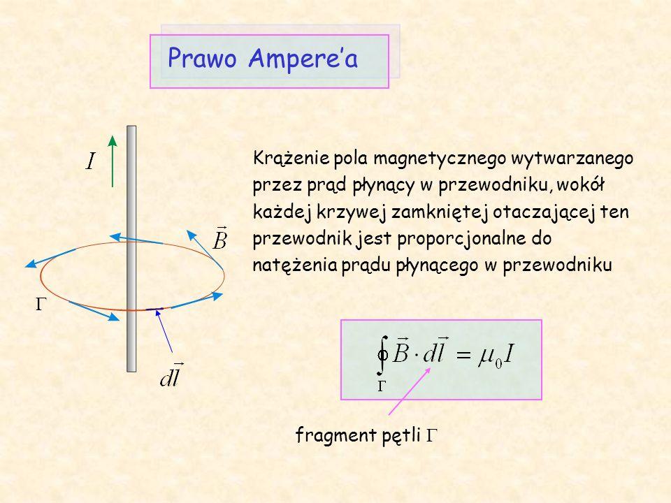 Prawo Ampere'a Krążenie pola magnetycznego wytwarzanego przez prąd płynący w przewodniku, wokół każdej krzywej zamkniętej otaczającej ten przewodnik jest proporcjonalne do natężenia prądu płynącego w przewodniku fragment pętli  