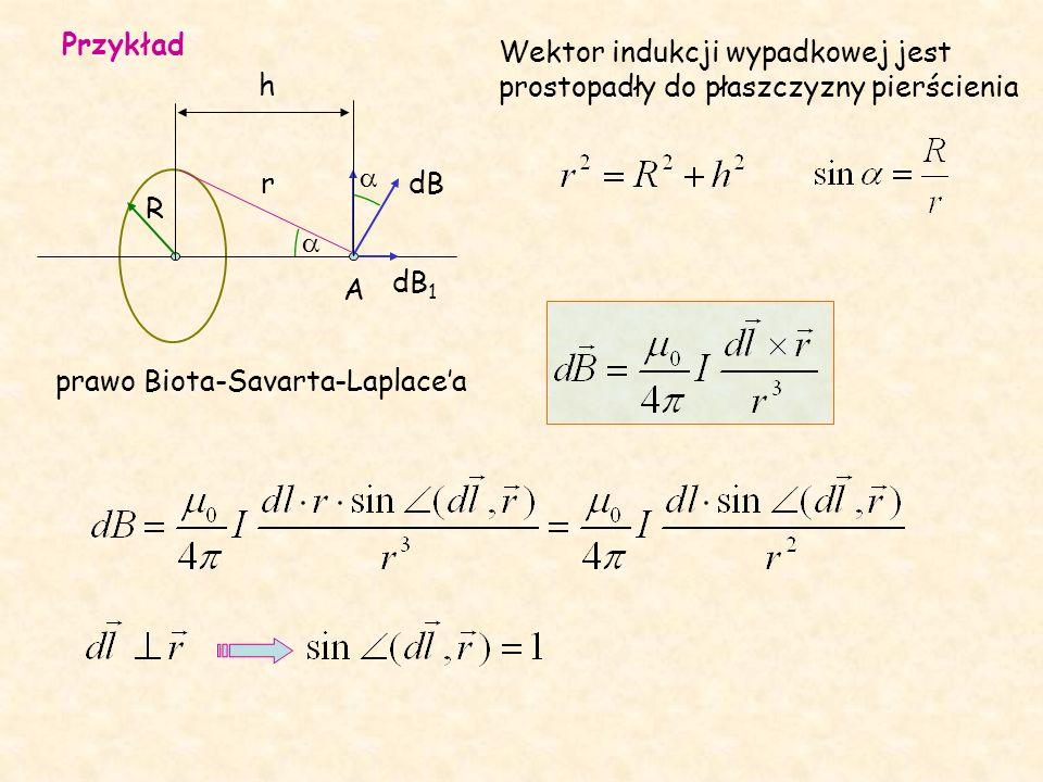 A r   prawo Biota-Savarta-Laplace'a h dB 1 R dB Wektor indukcji wypadkowej jest prostopadły do płaszczyzny pierścienia Przykład