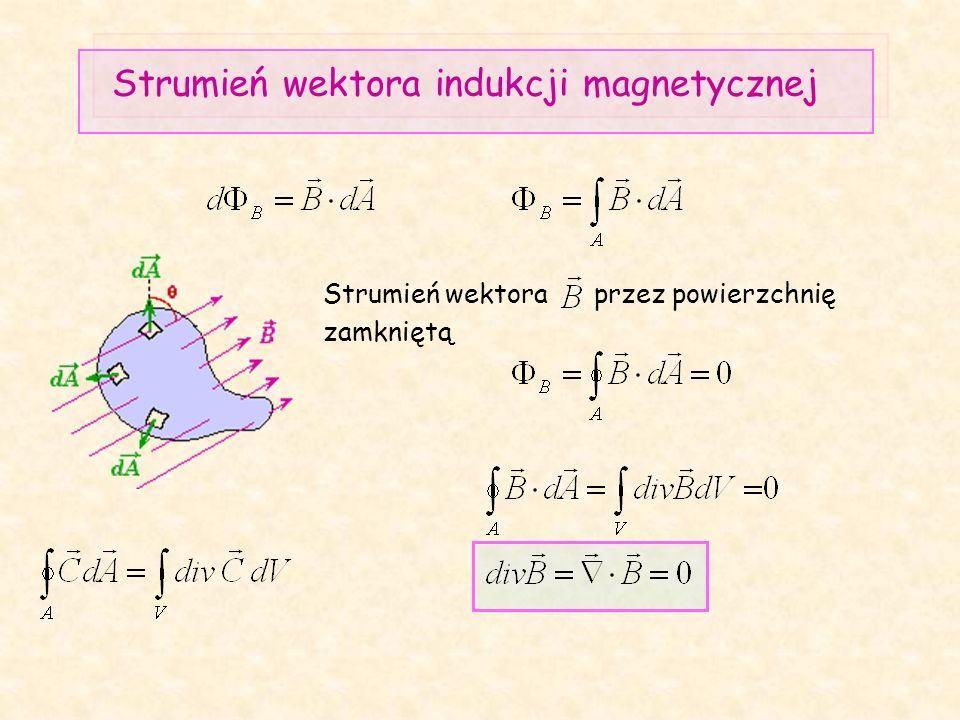 Strumień wektora indukcji magnetycznej Strumień wektora przez powierzchnię zamkniętą