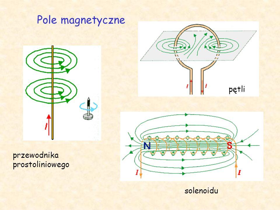 Właściwość przestrzeni wokół przewodnika, w którym płynie prąd elektryczny, w której na inne przewodniki lub swobodnie poruszające się ładunki elektryczne działają siły magnetyczne, nazywamy polem magnetycznym.