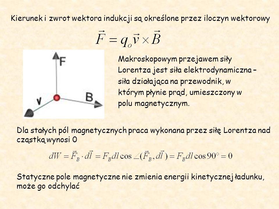 Kierunek i zwrot wektora indukcji są określone przez iloczyn wektorowy Makroskopowym przejawem siły Lorentza jest siła elektrodynamiczna – siła działająca na przewodnik, w którym płynie prąd, umieszczony w polu magnetycznym.