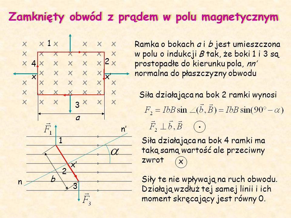 Siła działająca na bok 4 ramki ma taką samą wartość ale przeciwny zwrot Siły te nie wpływają na ruch obwodu.