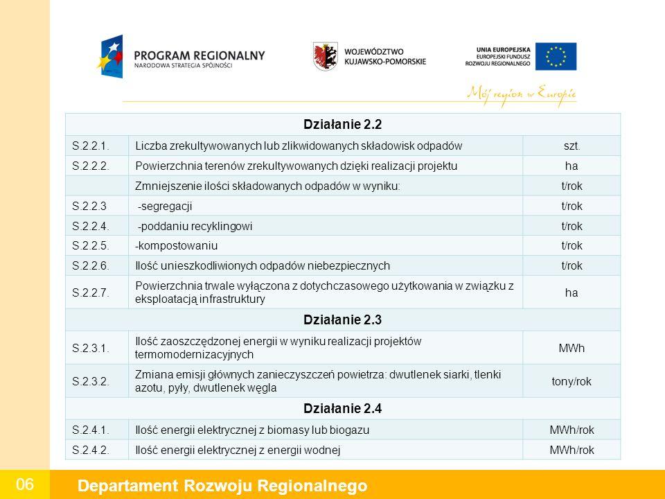 06 Departament Rozwoju Regionalnego Działanie 2.2 S.2.2.1.Liczba zrekultywowanych lub zlikwidowanych składowisk odpadówszt.