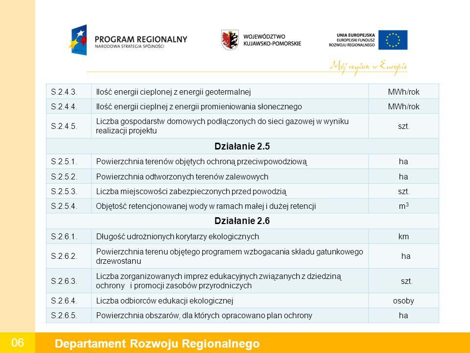 06 Departament Rozwoju Regionalnego S.2.4.3.Ilość energii cieplonej z energii geotermalnejMWh/rok S.2.4.4.Ilość energii cieplnej z energii promieniowania słonecznegoMWh/rok S.2.4.5.