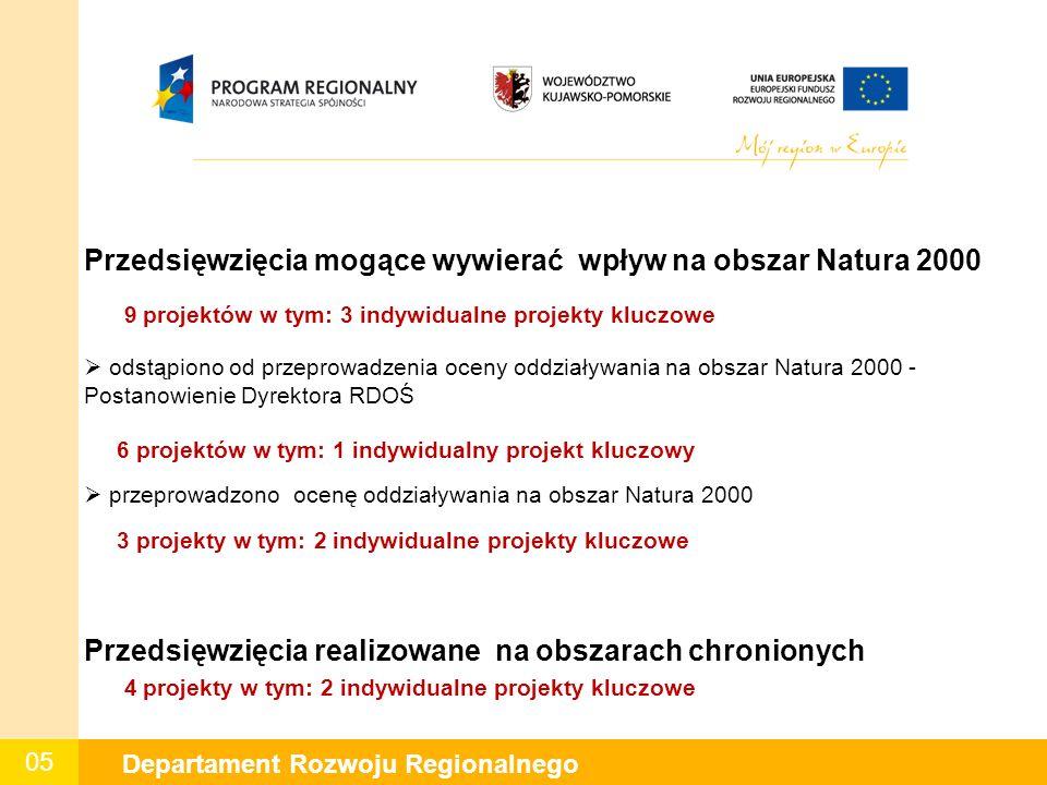 05 Departament Rozwoju Regionalnego Przedsięwzięcia mogące wywierać wpływ na obszar Natura 2000 9 projektów w tym: 3 indywidualne projekty kluczowe  odstąpiono od przeprowadzenia oceny oddziaływania na obszar Natura 2000 - Postanowienie Dyrektora RDOŚ 6 projektów w tym: 1 indywidualny projekt kluczowy  przeprowadzono ocenę oddziaływania na obszar Natura 2000 3 projekty w tym: 2 indywidualne projekty kluczowe Przedsięwzięcia realizowane na obszarach chronionych 4 projekty w tym: 2 indywidualne projekty kluczowe