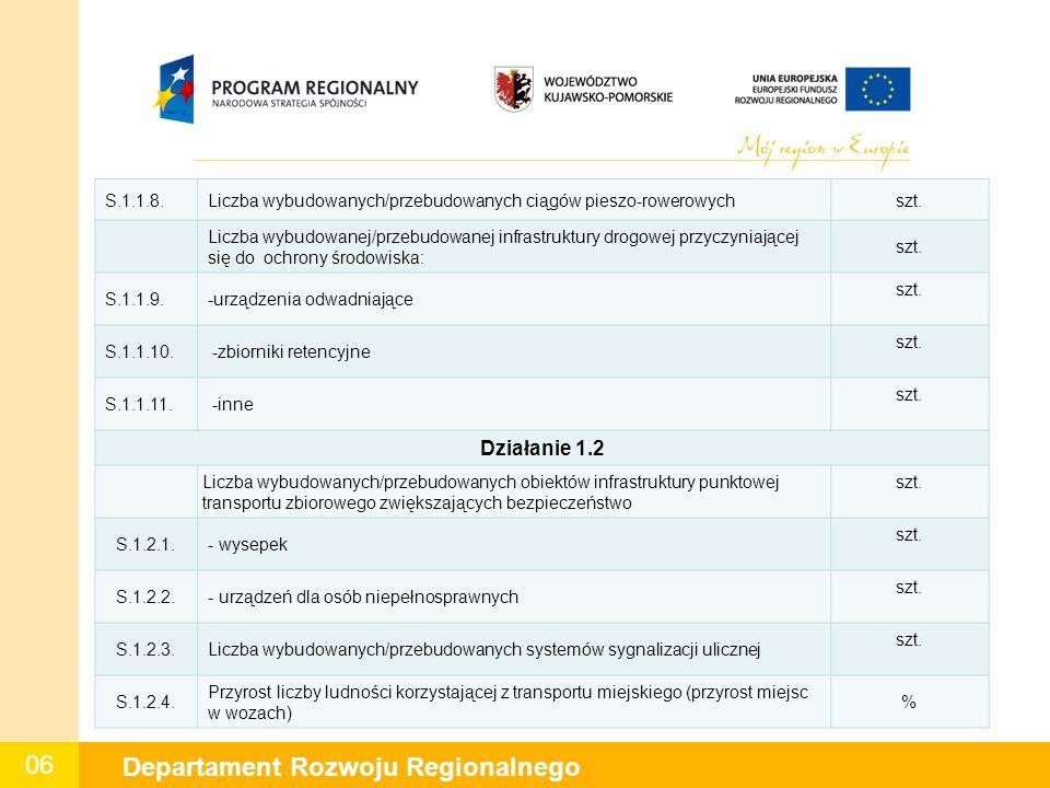 06 Departament Rozwoju Regionalnego S.1.1.8.Liczba wybudowanych/przebudowanych ciągów pieszo-rowerowychszt.