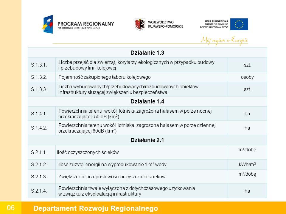 06 Departament Rozwoju Regionalnego Działanie 1.3 S.1.3.1. Liczba przejść dla zwierząt, korytarzy ekologicznych w przypadku budowy i przebudowy linii