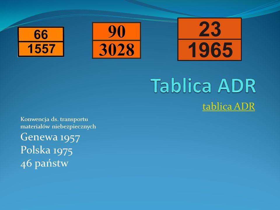 tablica ADR Konwencja ds. transportu materiałów niebezpiecznych Genewa 1957 Polska 1975 46 państw
