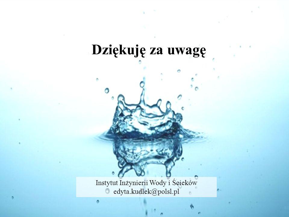 Dziękuję za uwagę Instytut Inżynierii Wody i Ścieków edyta.kudlek@polsl.pl