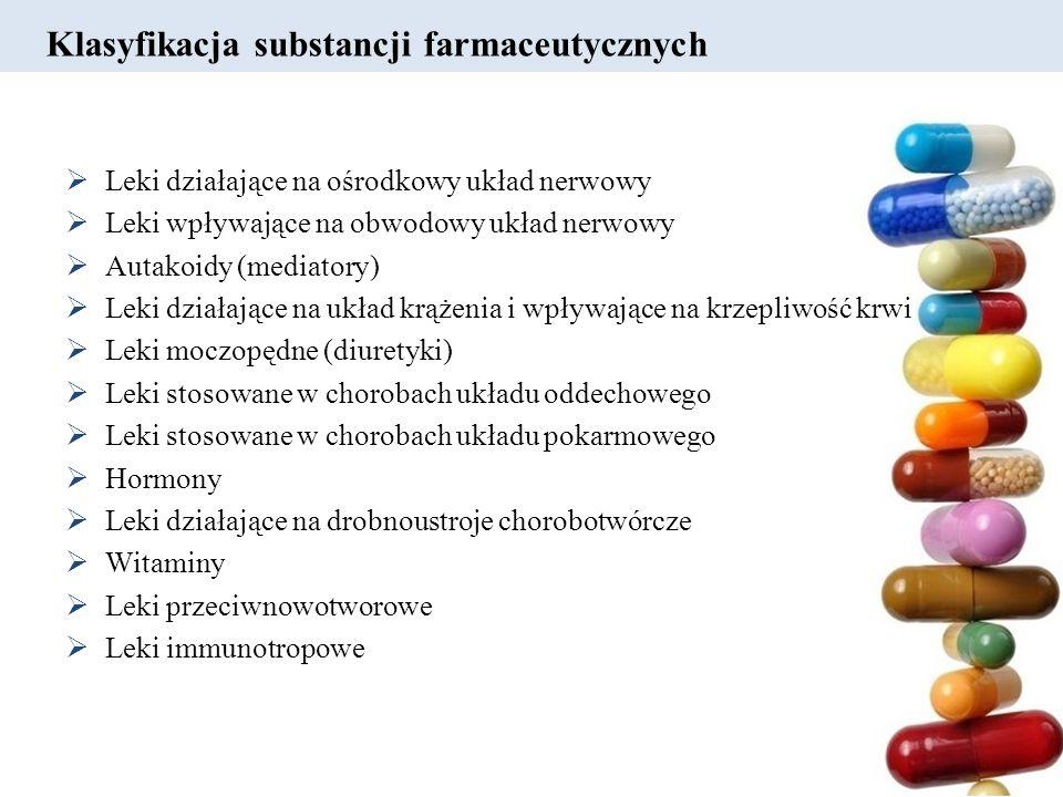 Klasyfikacja substancji farmaceutycznych  Leki działające na ośrodkowy układ nerwowy  Leki wpływające na obwodowy układ nerwowy  Autakoidy (mediatory)  Leki działające na układ krążenia i wpływające na krzepliwość krwi  Leki moczopędne (diuretyki)  Leki stosowane w chorobach układu oddechowego  Leki stosowane w chorobach układu pokarmowego  Hormony  Leki działające na drobnoustroje chorobotwórcze  Witaminy  Leki przeciwnowotworowe  Leki immunotropowe