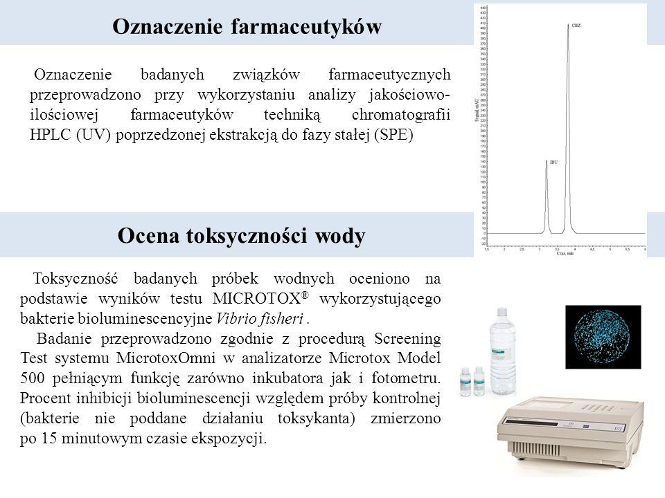Efektywność procesu UV Rys.1.