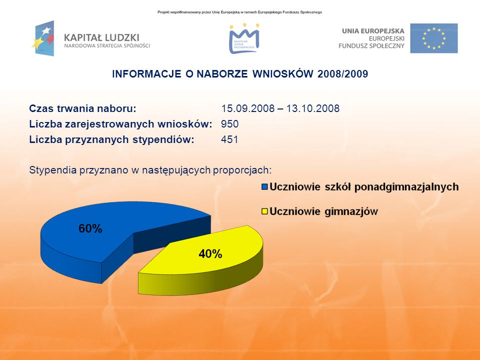 INFORMACJE O NABORZE WNIOSKÓW 2008/2009 Czas trwania naboru: 15.09.2008 – 13.10.2008 Liczba zarejestrowanych wniosków: 950 Liczba przyznanych stypendiów: 451 Stypendia przyznano w następujących proporcjach: