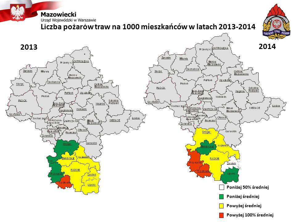 Liczba pożarów traw na 1000 mieszkańców w latach 2013-2014 Poniżej 50% średniej Poniżej średniej Powyżej średniej Powyżej 100% średniej 2013 2014
