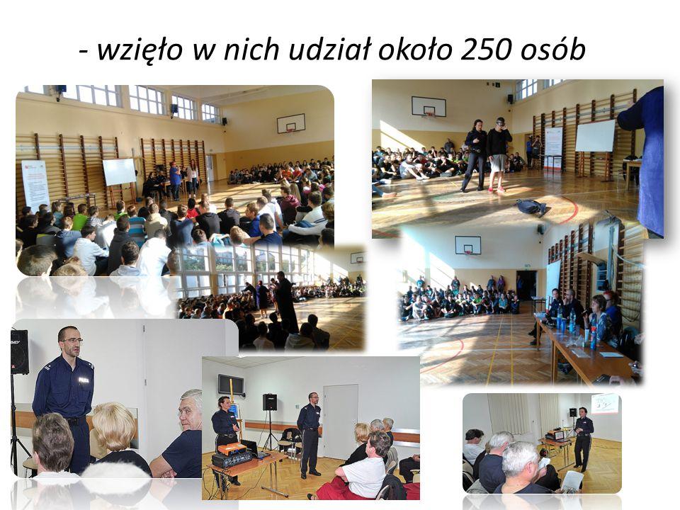 - wzięło w nich udział około 250 osób