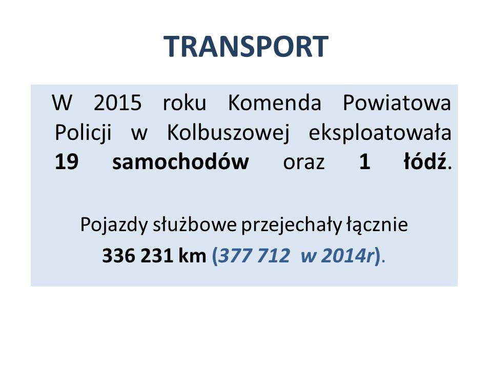 TRANSPORT W 2015 roku Komenda Powiatowa Policji w Kolbuszowej eksploatowała 19 samochodów oraz 1 łódź.