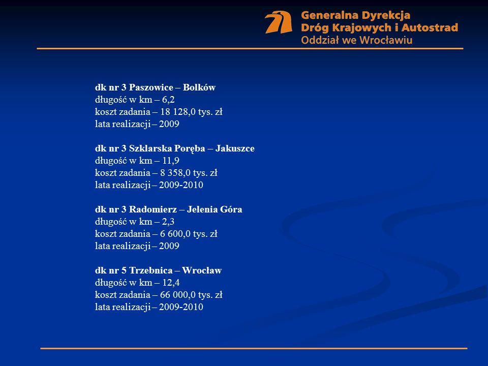 dk nr 3 Paszowice – Bolków długość w km – 6,2 koszt zadania – 18 128,0 tys. zł lata realizacji – 2009 dk nr 3 Szklarska Poręba – Jakuszce długość w km