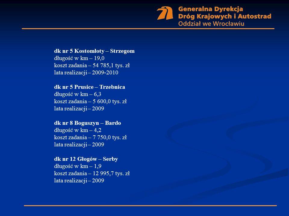 dk nr 5 Kostomłoty – Strzegom długość w km – 19,0 koszt zadania – 54 785,1 tys. zł lata realizacji – 2009-2010 dk nr 5 Prusice – Trzebnica długość w k