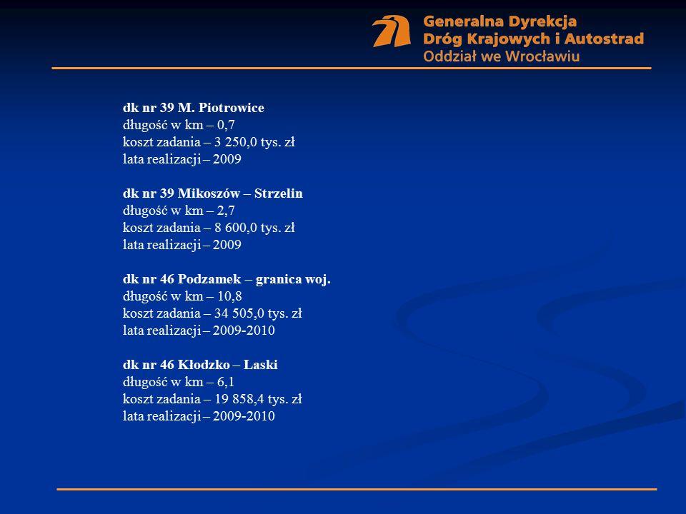 dk nr 39 M. Piotrowice długość w km – 0,7 koszt zadania – 3 250,0 tys. zł lata realizacji – 2009 dk nr 39 Mikoszów – Strzelin długość w km – 2,7 koszt