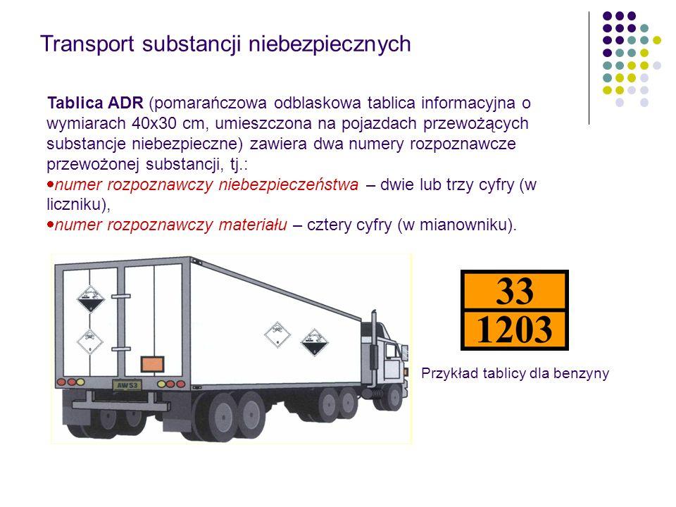 Transport substancji niebezpiecznych Tablica ADR (pomarańczowa odblaskowa tablica informacyjna o wymiarach 40x30 cm, umieszczona na pojazdach przewożących substancje niebezpieczne) zawiera dwa numery rozpoznawcze przewożonej substancji, tj.:  numer rozpoznawczy niebezpieczeństwa – dwie lub trzy cyfry (w liczniku),  numer rozpoznawczy materiału – cztery cyfry (w mianowniku).