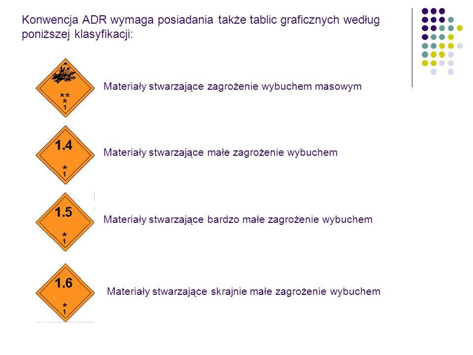 Konwencja ADR wymaga posiadania także tablic graficznych według poniższej klasyfikacji: Materiały stwarzające zagrożenie wybuchem masowym Materiały stwarzające małe zagrożenie wybuchem Materiały stwarzające bardzo małe zagrożenie wybuchem Materiały stwarzające skrajnie małe zagrożenie wybuchem